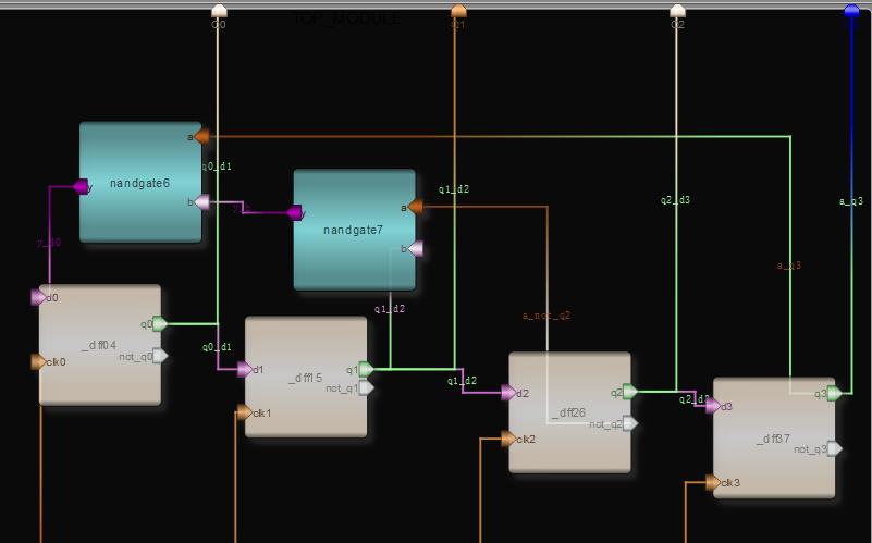 对表3进行分析可知,在传统扭环形计数器的8个有效状态中,系统中的4个